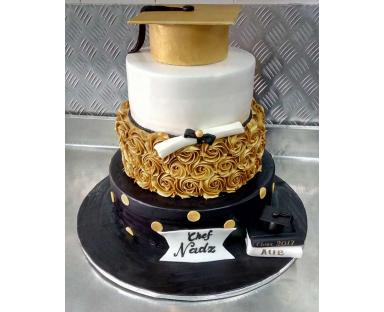 Customized Cake 101